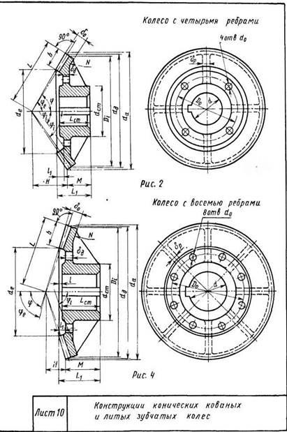 Конструкции конических кованых и литых зубчатых колес