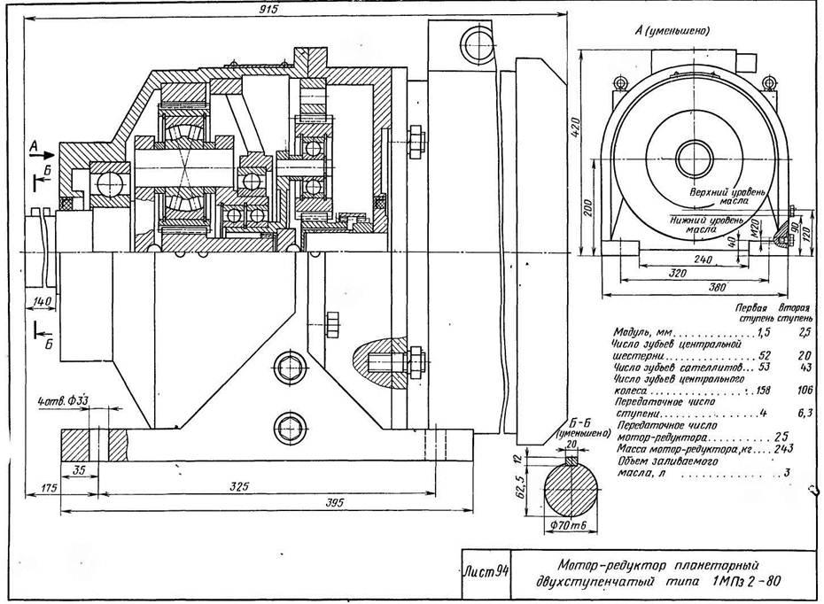Мотор-редукторы планетарные