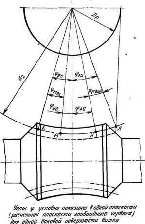 Расчет геометрии глобоидных передач