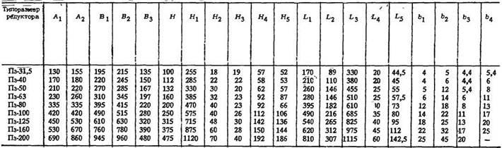 Редукторы планетарные зубчатые одноступенчатые типа Пз