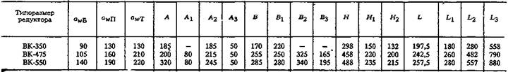 Редукторы цилиндрические трехступенчатые вертикальные типа ВК