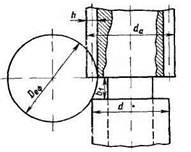 Канавки для выхода инструмента при нарезании зубчатых колес