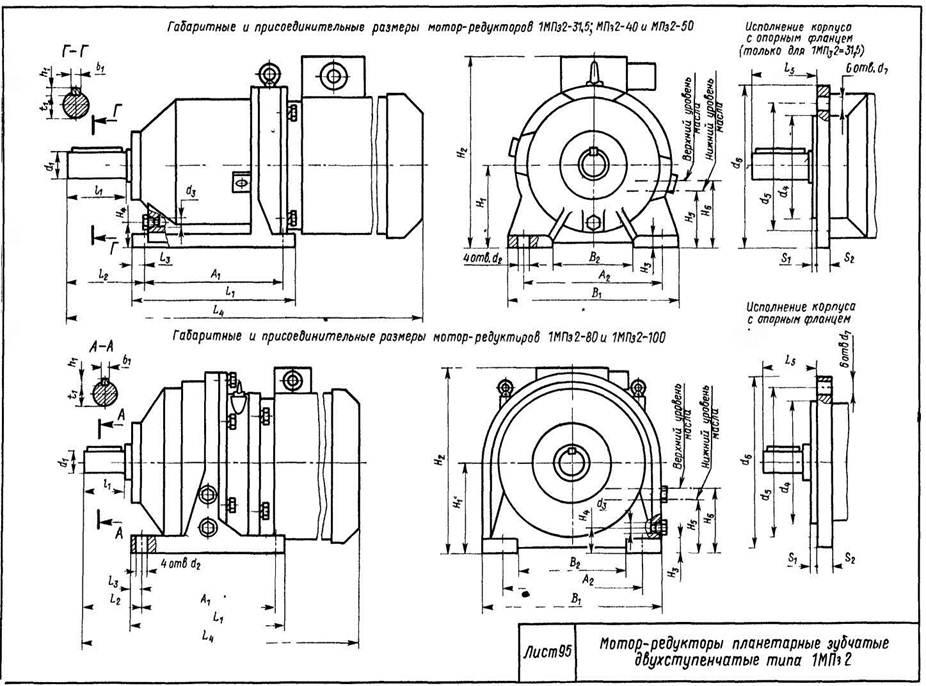 Мотор-редукторы планетарные зубчатые двухступенчатые типа 1 МПз-2