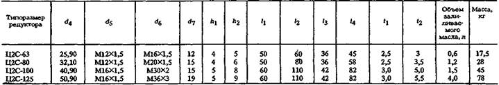 Мотор-редукторы цилиндрические одноступенчатые типа МЦ