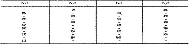 Основные параметры планетарных редукторов