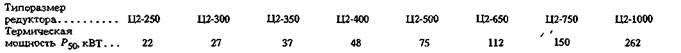Редукторы цилиндрические двухступенчатые типа Ц2