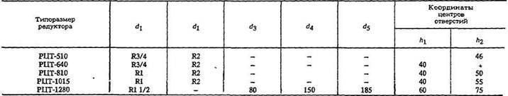 Редукторы цилиндрические трехступенчатые типа РЦТ