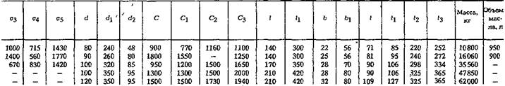 Редукторы цилиндрические трехступенчатые вертикальные типа ЦСН